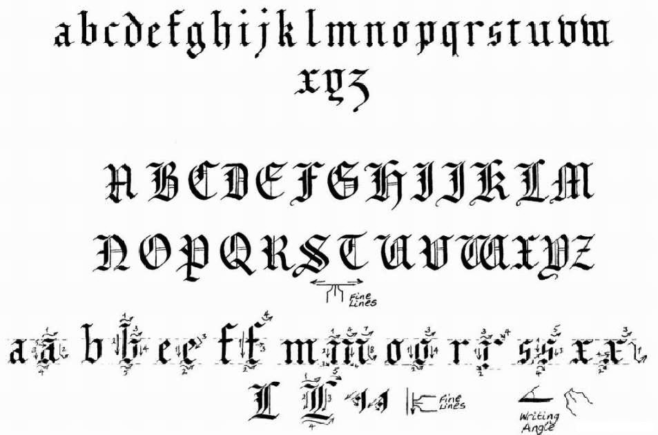 Learn Calligraphy | Blackletter Alphabet   or   Gothic